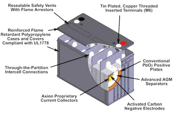 agm battery description